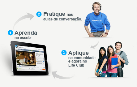 Aplique seu ingls no Life Club